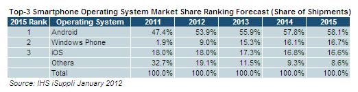 mobile-market-2015