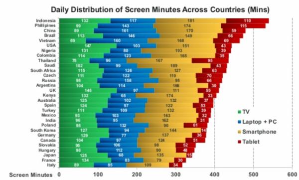 mobile-statistics